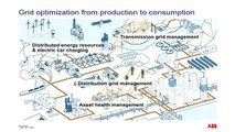 Smart Grid: Enabling a Revolution in Wise Energy Use