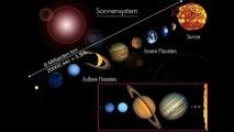 7: Welches sind die größten Objekte im Universum?
