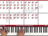 ♫ EASY - How To Play City Of Blinding Lights U2 Piano Tutorial Lesson - PGN Piano
