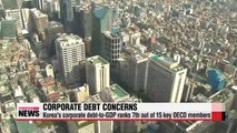 Korea's corporate debt-to-GDP ranks 7th out of 15 key OECD countries