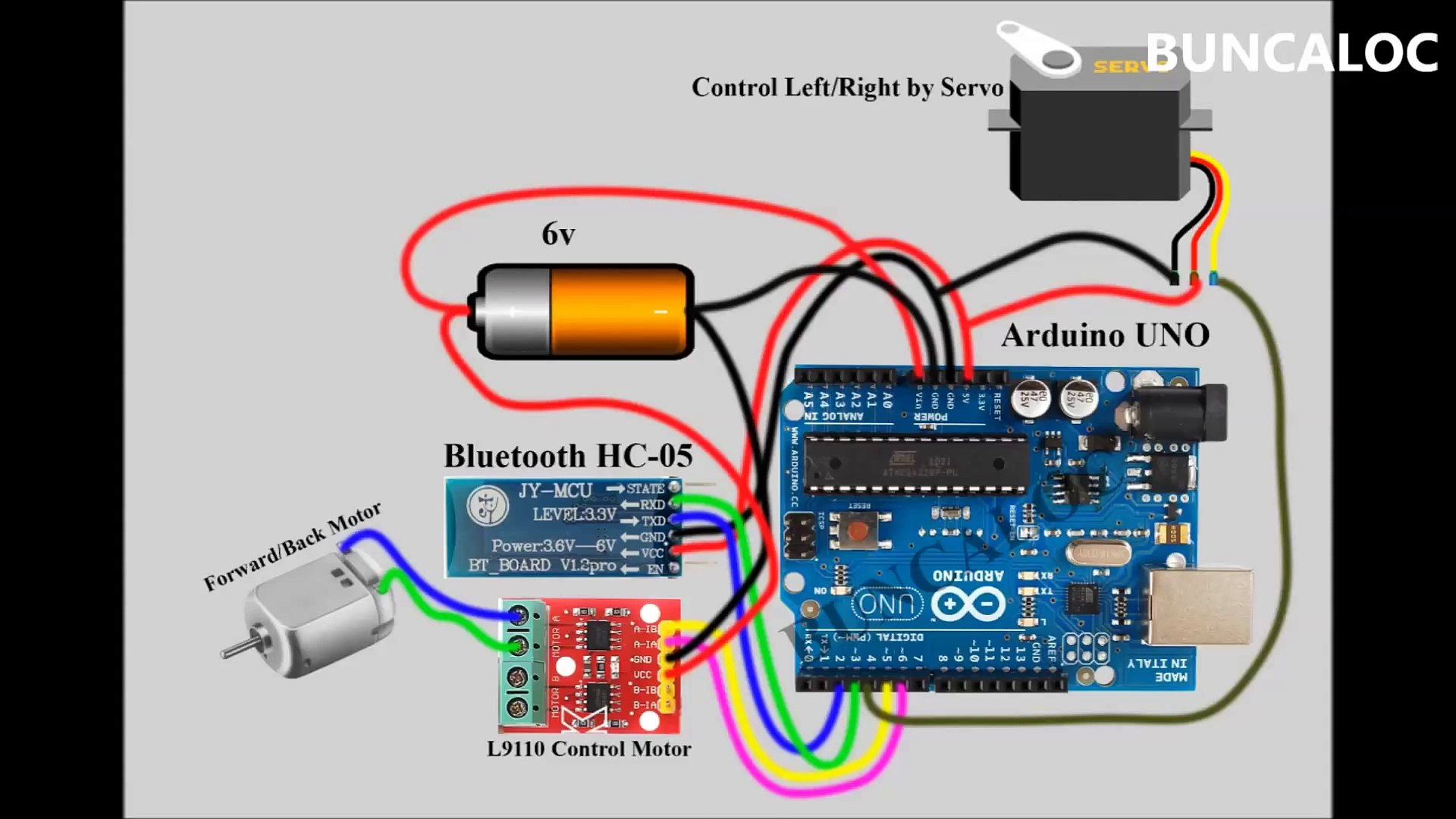How to make a remote control Boat by Arduino and smartphone via bluetooth