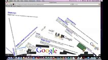 Google Tricks/ I'm Feeling Lucky Searches