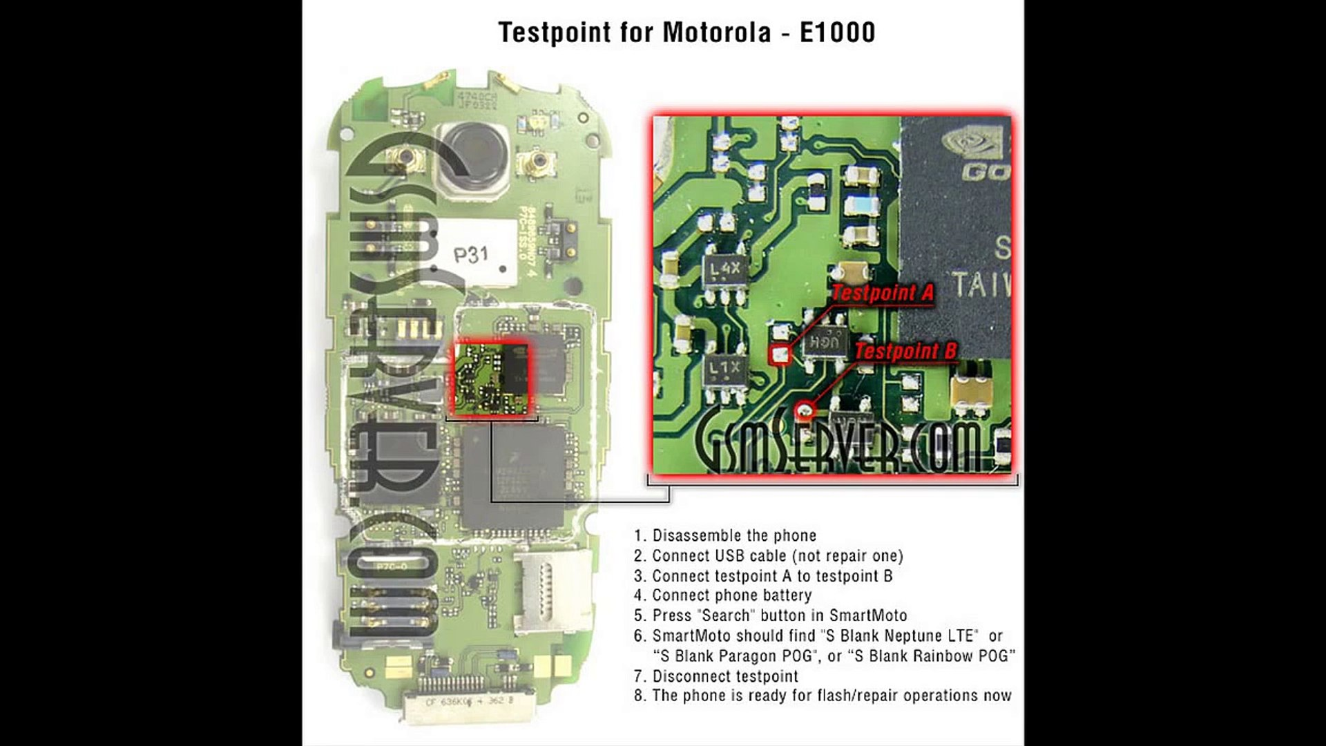Motorola Test point pack