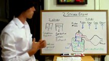 Two-Stroke Engine - Explained