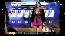 Funny Videos, Epic Fails Hot Girls Funny Bloopers & News Fails