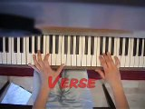 "(1/2) How to play ""Everytime We Touch"" (Cascada) FULL Piano Tutorial"