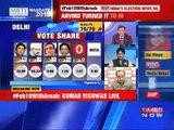 PM Has To Include AAP For 'Sabka Saath Sabka Vikas' : Kumar Vishwas