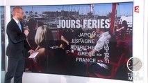 Ponts et congés : les Français ne sont pas des privilégiés
