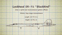 "SR-71 ""Blackbird"" - Know Your Aircraft"