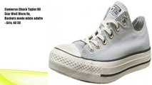 Converse Chuck Taylor All Star Well Worn Ox, Baskets