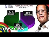 How Mamasapano incident affected PNoy's ratings?