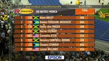 Fraser wins by a nose in 100 meter from Universal Sports