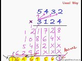 Fast Multiplication Trick 5 - Trick to Directly Multiply the