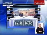 débat Nicolas Sarkozy Ségolène Royal Télévisé TF1 France2