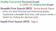 Graph Traversals :: Depth first search (DFS) & Breadth First