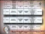 Bank accounts ng 'Binay dummies' dinaluyan ng bilyones