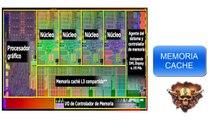 Intel HD 620 Gaming - Overwatch - i3-7100U, i5-7200U, i7-7500U, Kaby