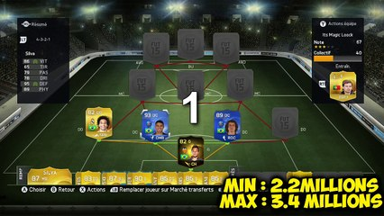 Fifa 15 ► Gros Squad Builder : TOTY Feat CR7 !!