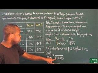 395 / Proportionnalité / Calcul de pourcentage (5)