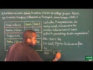 396 / Proportionnalité / Calcul de pourcentage (6)