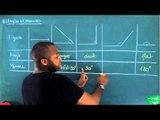 ADB / Angles / Angles et mesures