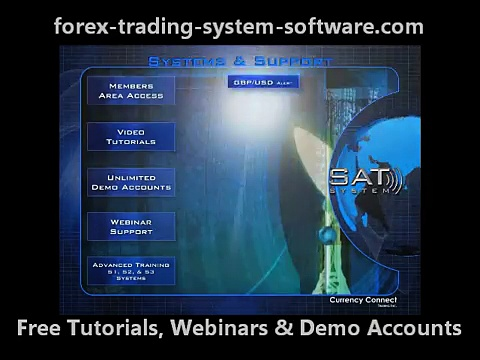 Free Forex Demo Account | Currency Trading Software System