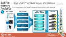 Hadoop bringer data – SAS bringer resten (4of4)