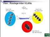 14 Routage Inter-Vlans