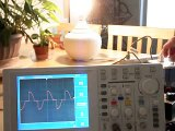 Electrical System Harmonics Overview