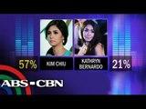 Kapamilya stars, shows lead Yahoo Awards