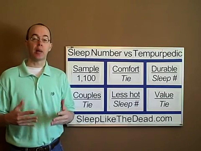 Tempurpedic Vs Sleep Number >> Sleep Number Select Comfort Vs Tempurpedic Mattress Bed