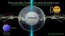 Trous noirs dans l'univers - des usines de matière noire