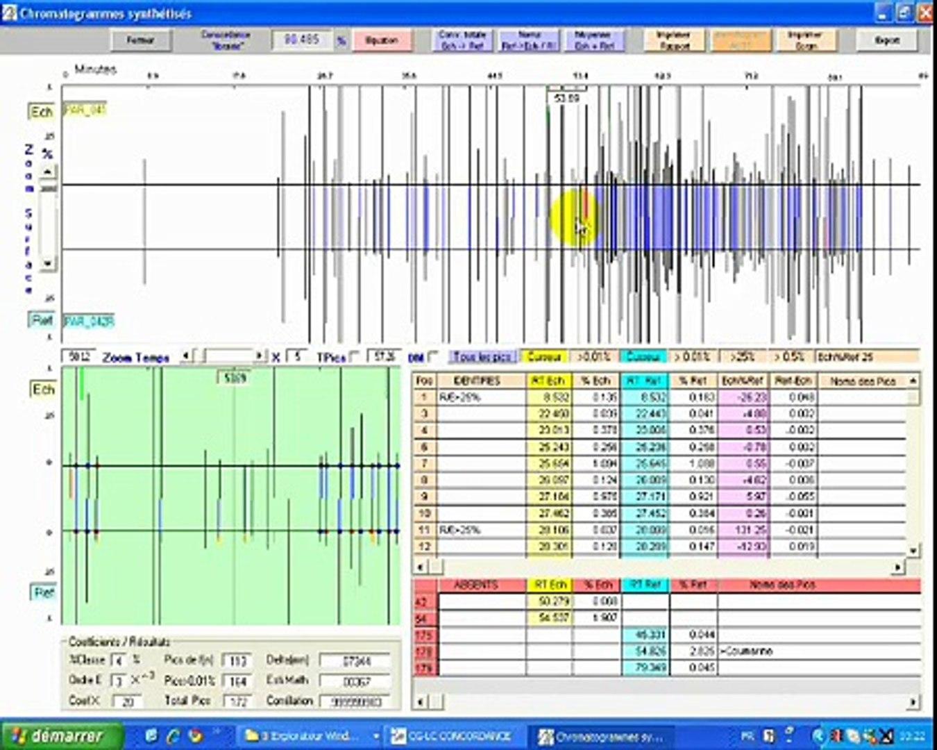 Automatic chromatograms comparisons