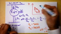 Doc Physics - Anti-Heat Engines:  Refrigerators, Air Conditioners, and Heat Pumps