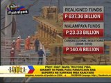 Plunder raps filed vs PNoy