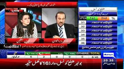Babar Awan Analysis That What Indian Thinks About Kashmires Who Raise Pakistan Flag Again