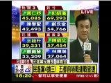 TVBS:民進黨4搶3! 五都前哨戰連戰皆捷
