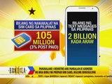 SIM card registration pushed vs crimes, fraud