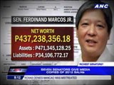 Marcos richest among 7 senators with SALNs