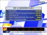Kris Aquino tops list of PH taxpayers in 2011