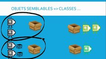 Programmation Orientée Objet - Cours 3 - Héritage