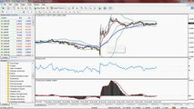 Forex Trading System Strategy 5 minute bollinger bands break out scalping 1 Investa Forex 2015