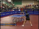 Crazy Table tennis (クレイジーな卓球)