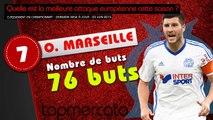 OM, PSG, Real Madrid... Top 10 des meilleures attaques européennes en championnat cette saison !