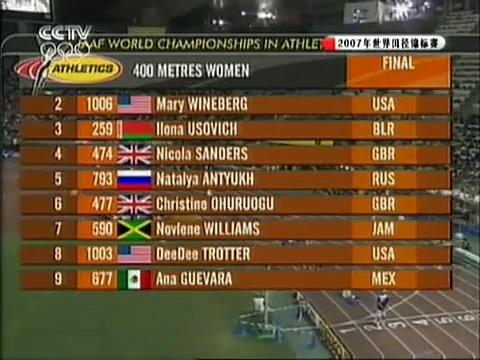 2007 World Championships Women's 400m Final