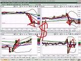 Forex Non-Farm Payrolls News Trade Feb 2008