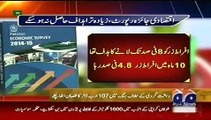 Geo News Headlines 5 June 2015_ News Pakistan Today Pakistan Economic Survey 201