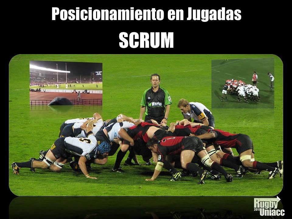 Coaching Rugby – Posicionamientos