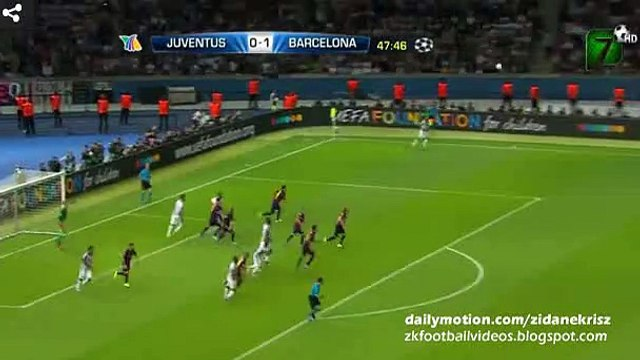 Buffon Amazing Save after Barca Counter Attack | Juventus vs Barcelona | Champions League Final 06.06.2015