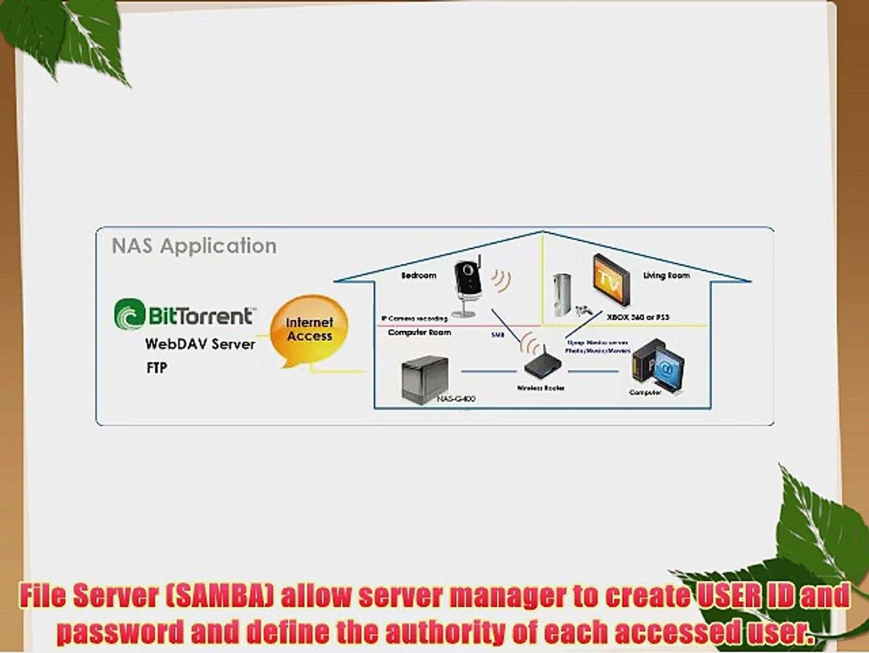 PUREX Technology Dual BAY NAS DAS Diskless Enclosure with Gb LAN and  USB3 0- NAS-G200